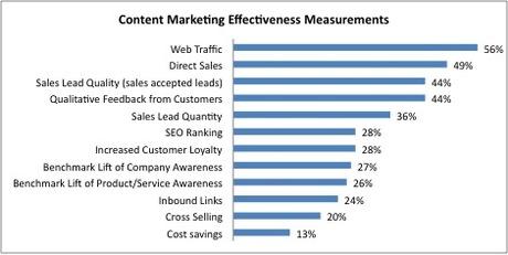 CM-effectiveness.jpg