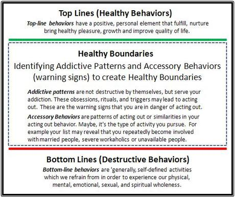 Boundaries Therapy Worksheets - The Best and Most Comprehensive ...