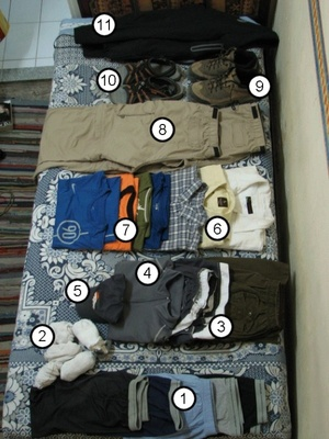 Inventory: Clothes (Click to Enlarge)